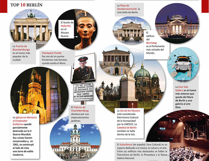 Berlín histórico