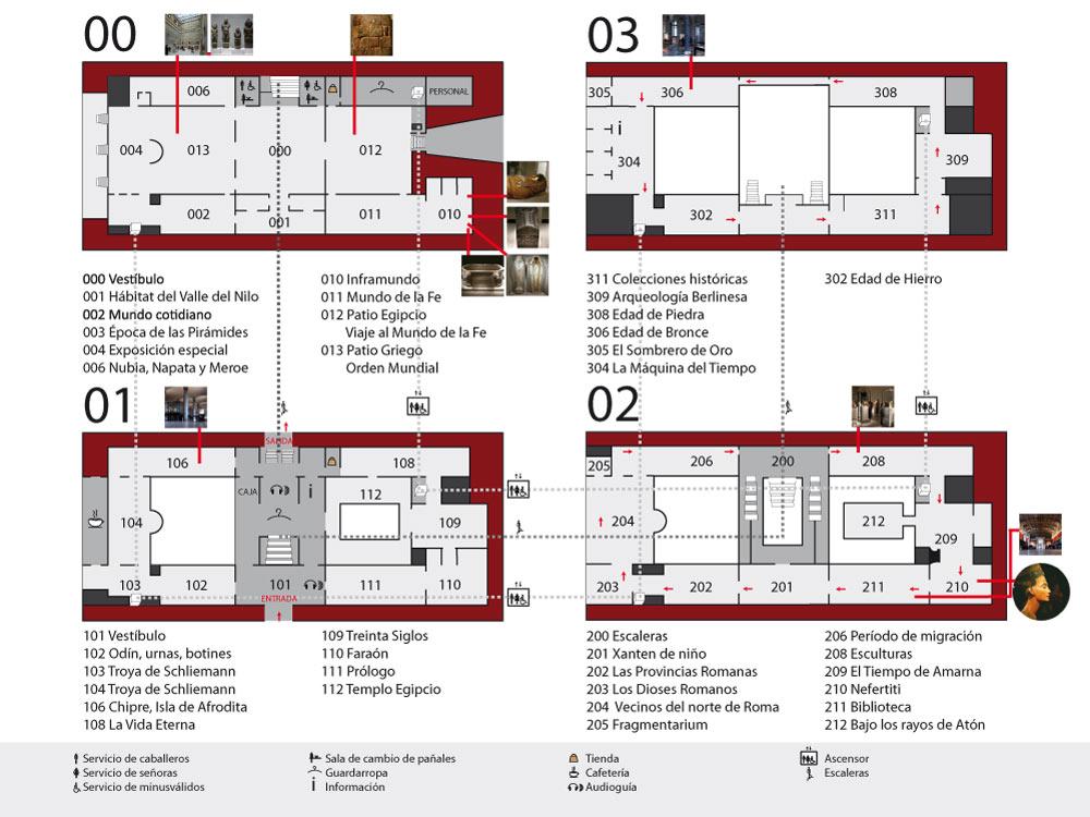 Mapa Museo Nuevo